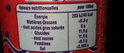 Soukous grenadine - Voedingswaarden