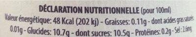 Necrar de poire Williams - Valori nutrizionali - fr