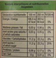 Fraîcheur Créole - Multifruits des îles - Valori nutrizionali - fr