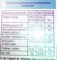 Fraîcheur créole Goyave Orange 2L - Nutrition facts - fr