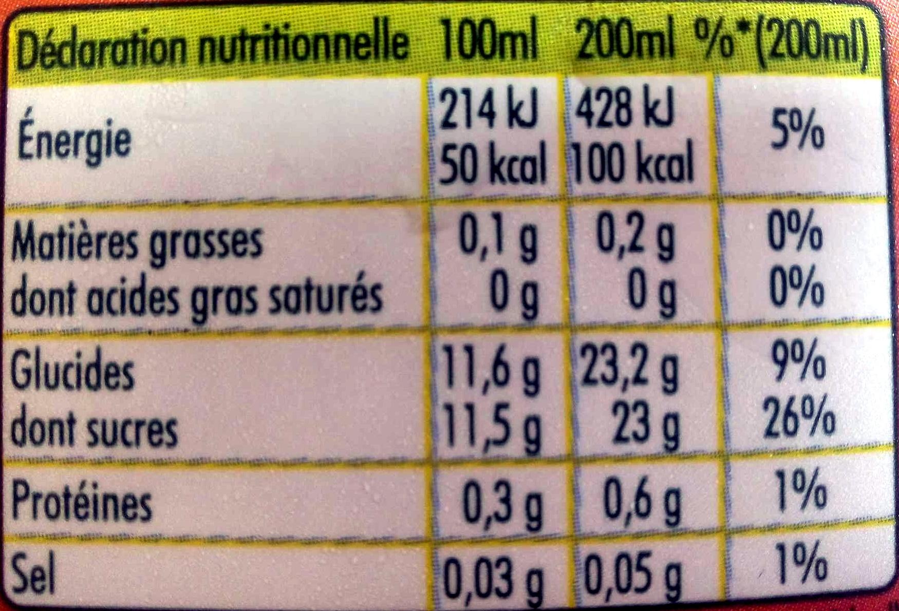 Nectar Oranges Mandarine - Informations nutritionnelles
