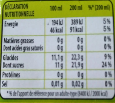 Nectar de pommes - Valori nutrizionali - fr