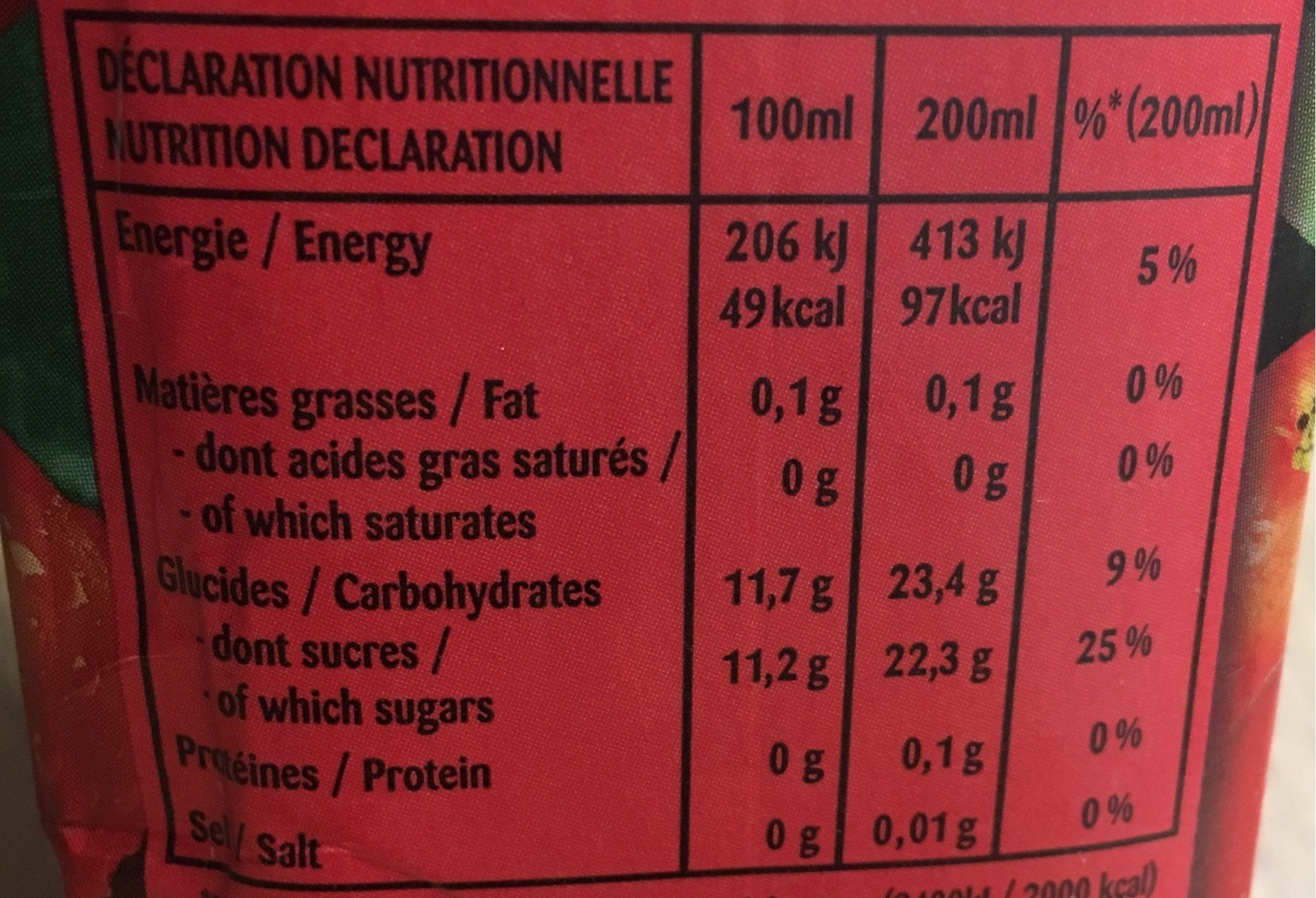 Cerise Pays (Acerola) - Informations nutritionnelles