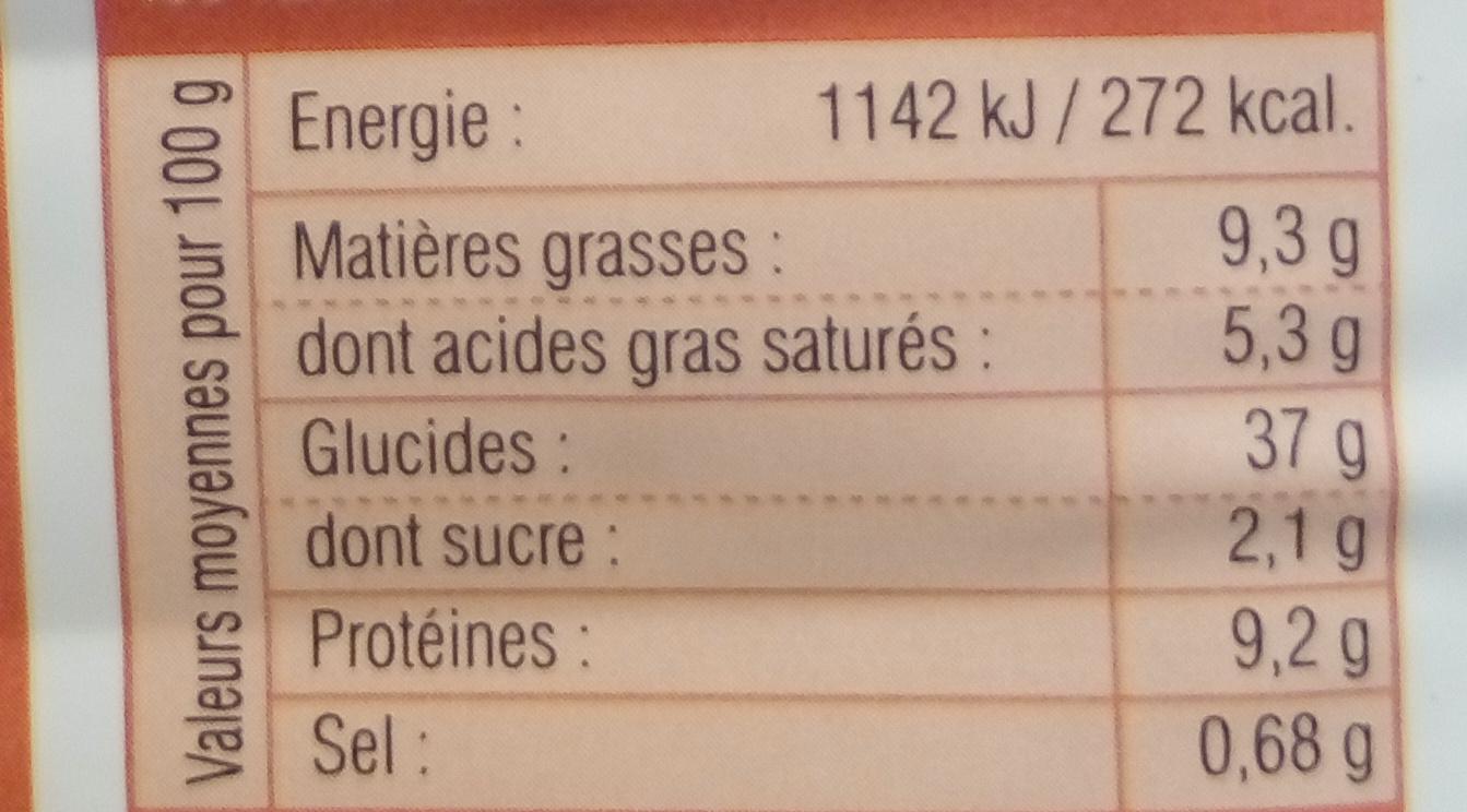 Ravioli Saumon Fumé - Informations nutritionnelles