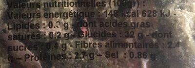 Gnocchi Epinard & Ail des Ours - Informations nutritionnelles - fr
