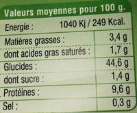 Quenelles natures - Voedingswaarden - fr