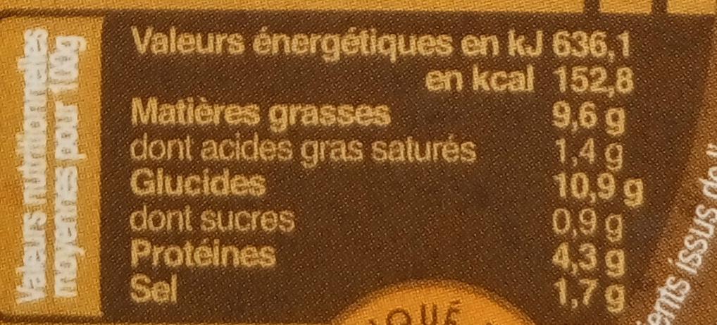 Houmous - Nährwertangaben - fr