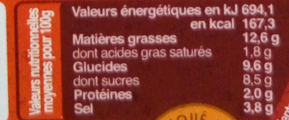 Délice de Tomates Séchées au Basilic - Nutrition facts - fr