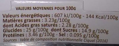 Semoule au lait - Nutrition facts