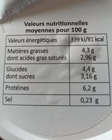 Fromage blanc battu - Nutrition facts - fr