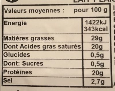 Fourme d'Ambert - Informations nutritionnelles