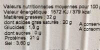 Roquefort - Valori nutrizionali - fr