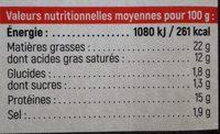 Le Boudin noir Bio - Nutrition facts