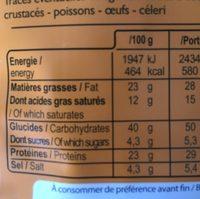 Aligot Français - Voedingswaarden - fr