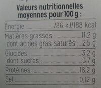 Truite marinée au basilic - Nutrition facts