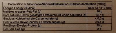Camembert de Normandie - Nutrition facts - en
