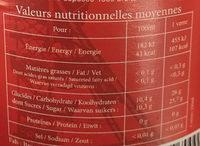 Chtilà Cola - Valori nutrizionali - fr