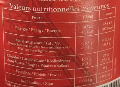 Chtilà Cola - Valori nutrizionali