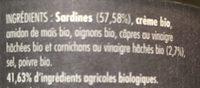 Rillettes de sardine - Ingrédients