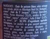Rillettes de St Jacques - Ingredients - fr