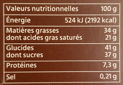 Sarments du Médoc - Nutrition facts - fr