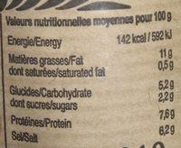 Moutarde Verte à l'estragon - Informations nutritionnelles - fr