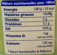 Silhouette - Informations nutritionnelles - fr
