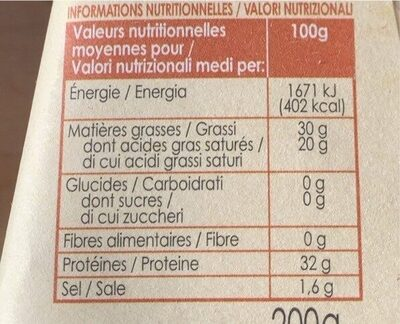 Parmesan - Valori nutrizionali - fr