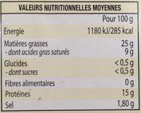 Mortadella Bologna IGP - Voedingswaarden - fr