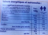 Petites sèches, crues, nettoyées Surgelées - Nutrition facts - fr