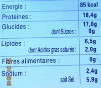Morue dessalée - Informations nutritionnelles