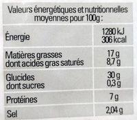 Préfou Savoyard - Informations nutritionnelles - fr