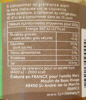 Confiture mangue passion - Nutrition facts