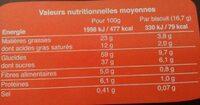 Cookies au chocolat et aux pépites - Nutrition facts - fr