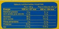 Petit beurre avec du blé complet - Nutrition facts