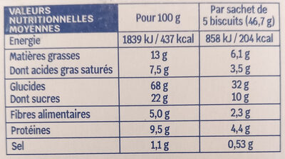 Biscuits petits beurre au blé complet - Voedingswaarden - fr