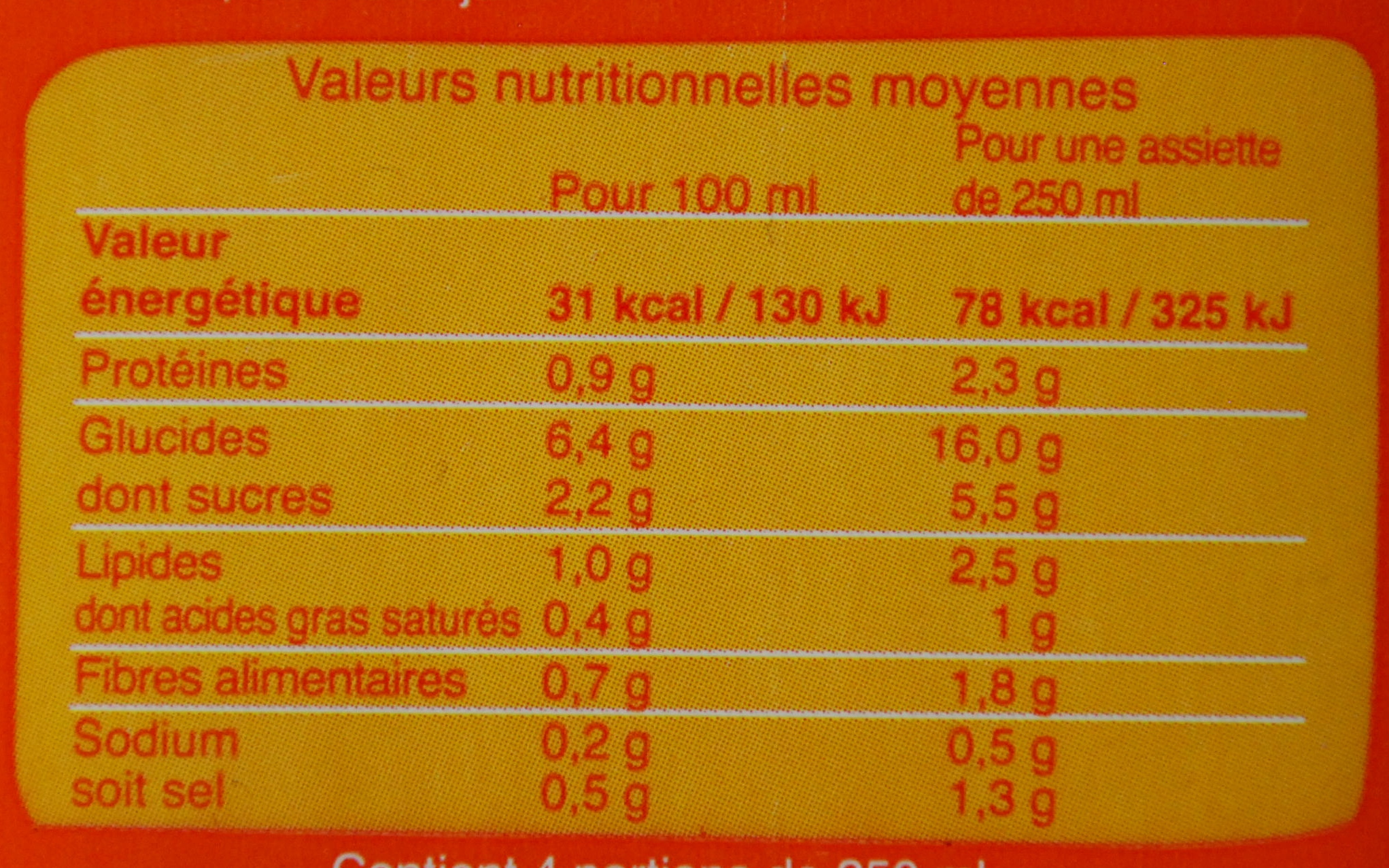 Velouté de légumes variés - Nutrition facts