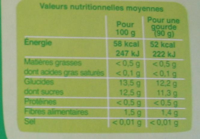 Purée pomme en gourdes - Valori nutrizionali - fr