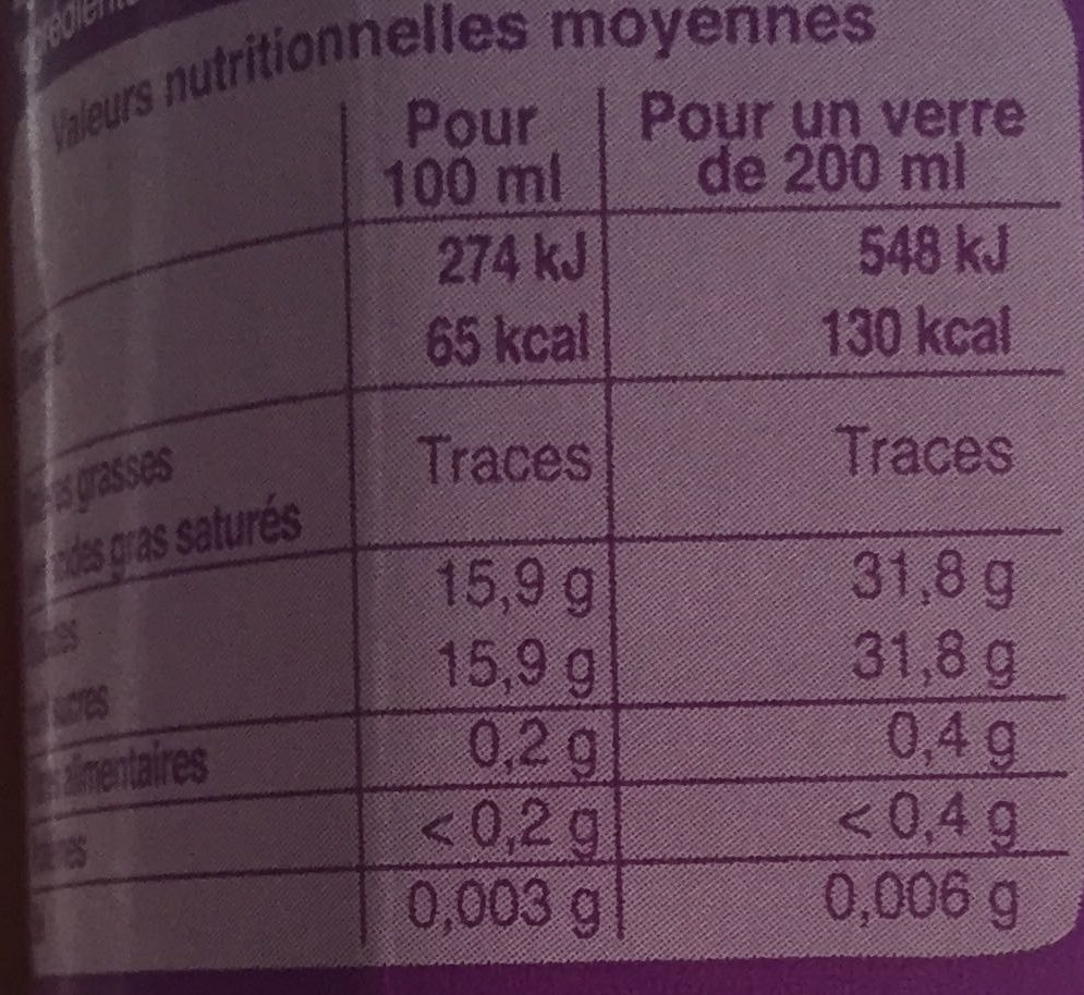 100% pur jus raisin rouge - Nutrition facts