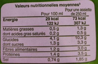 Velouté légumes et lentilles vertes - Nutrition facts
