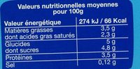 Yaourt nature - Informations nutritionnelles