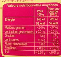 Purée Pomme Banane Framboise - Nutrition facts
