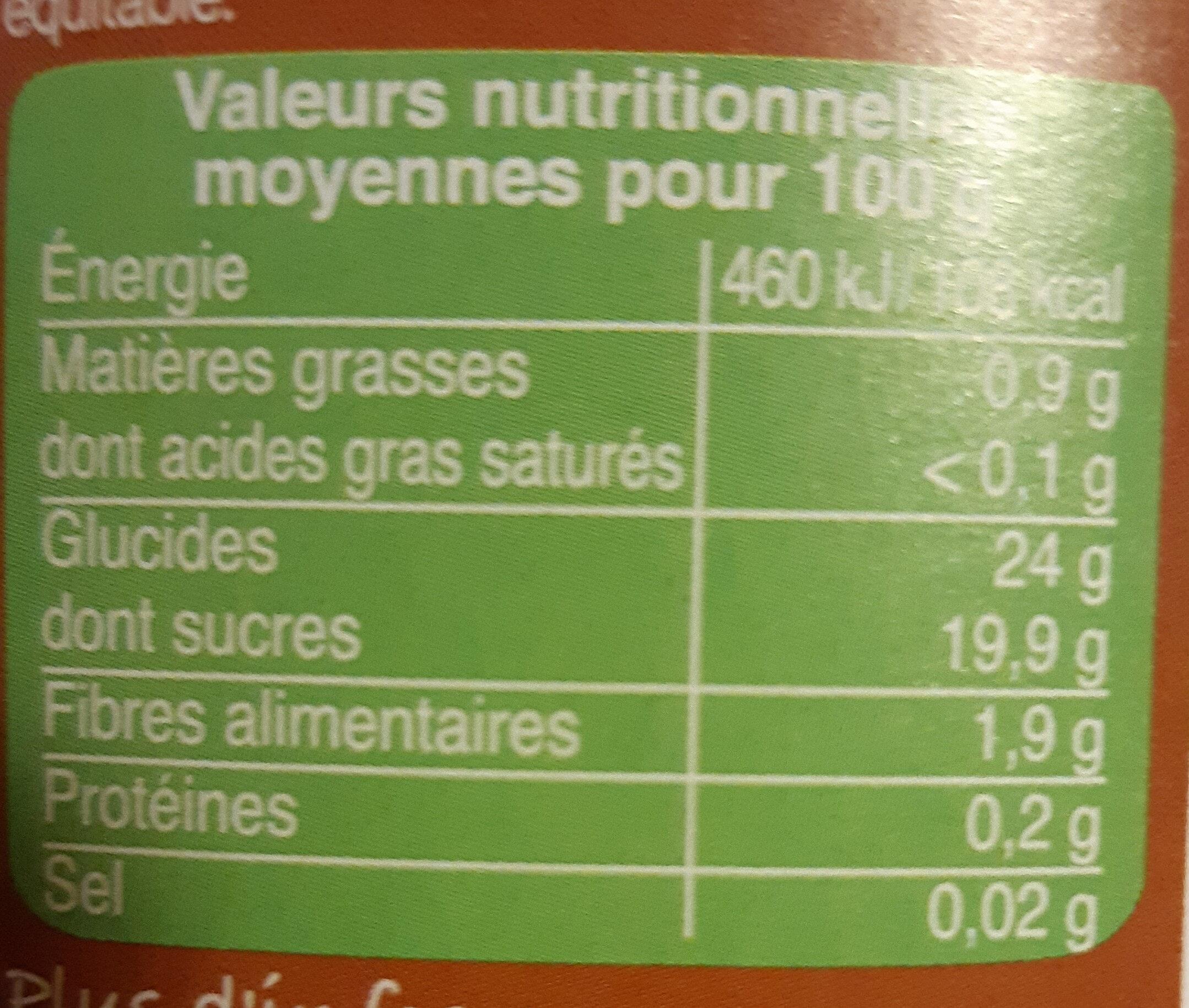 Compote Pommes - Informations nutritionnelles