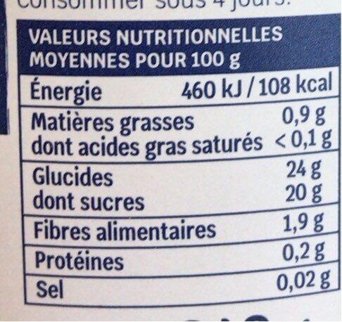 Compote Pommes - Informations nutritionnelles - fr