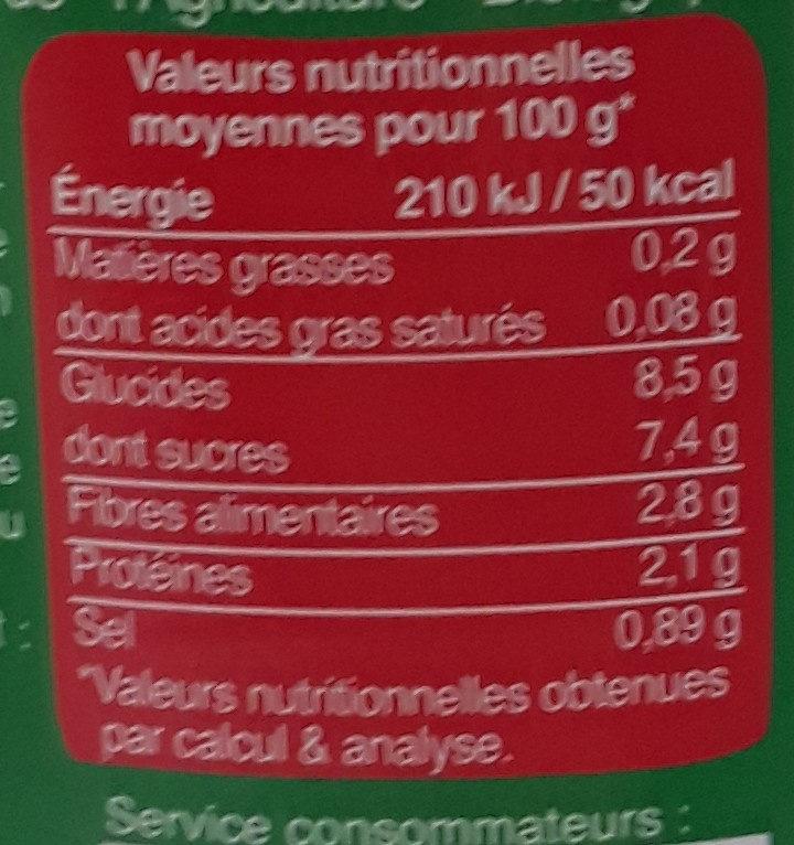 Coulis De Tomates - Informations nutritionnelles - fr