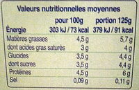Yaourts au lait entier de chèvre x4 - Informations nutritionnelles - fr