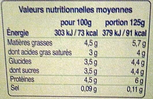 Yaourt de chèvre nature - Informations nutritionnelles - fr