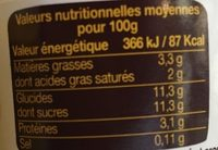 Yaourt Saveur Vanille - Nutrition facts