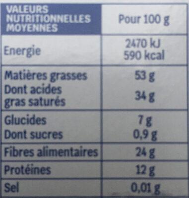 Chocolat noir 100% cacao sans sucre - Nutrition facts - fr