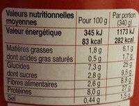 Hachis de Boeuf et ses légumes - Nutrition facts